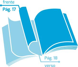 Cada lado de uma folha tem uma página (frente e verso)