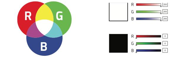Converter uma imagem de RGB para CMYK