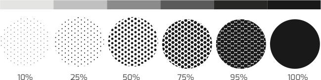 Ilustração do reticulado para porcentagens de preto